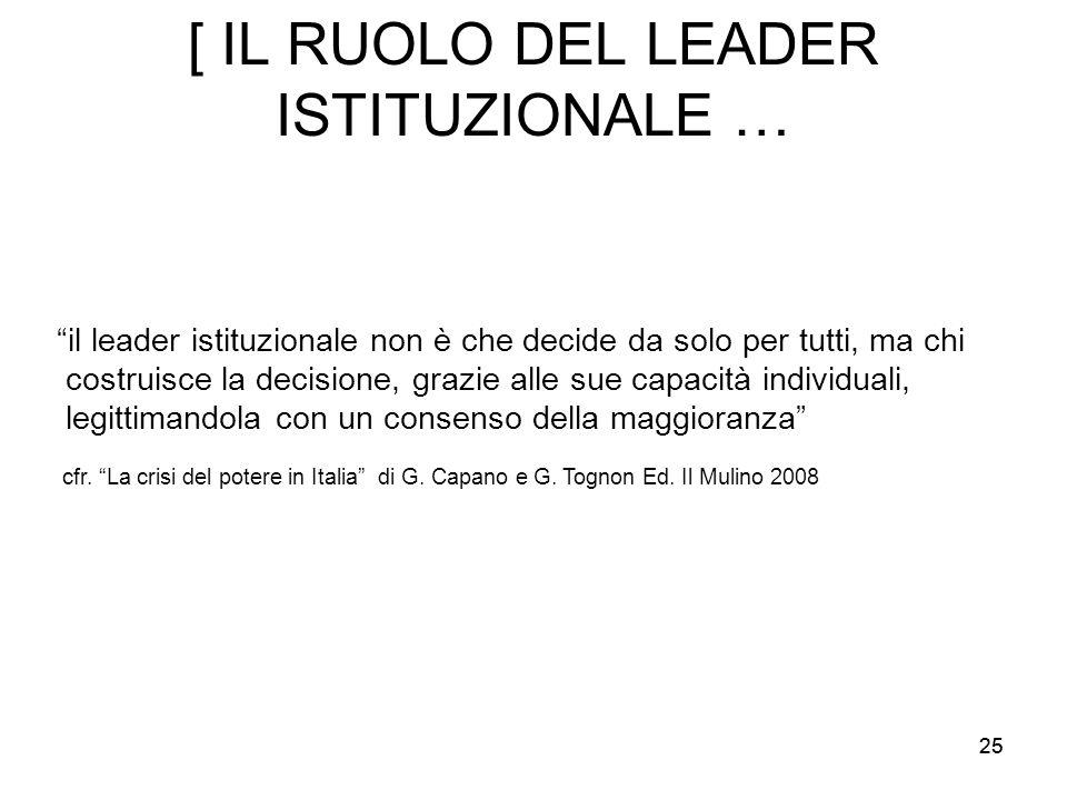 [ IL RUOLO DEL LEADER ISTITUZIONALE …
